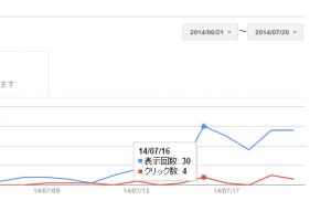 検索エンジンのインデックス増加